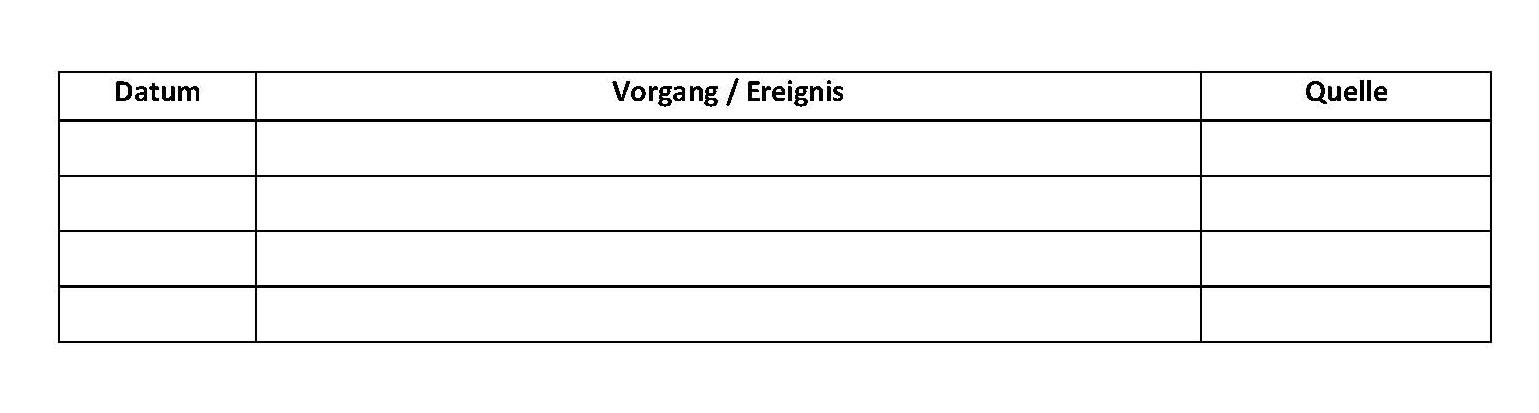 Vorlagen_Chrono-3Spalten-1500px