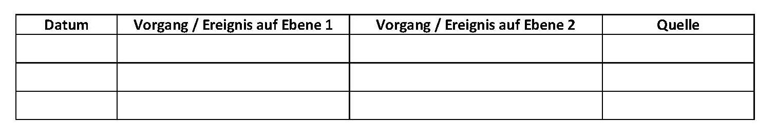 Vorlagen_Chrono4Spalten-1500px